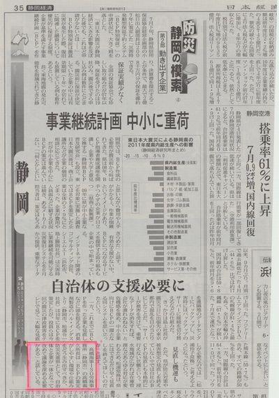 日本経済新聞・静岡版記事